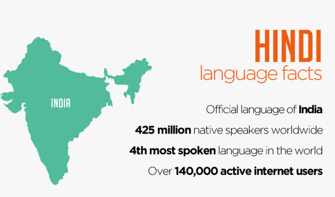 What are some mind-blowing 😍  facts about the Hindi language?